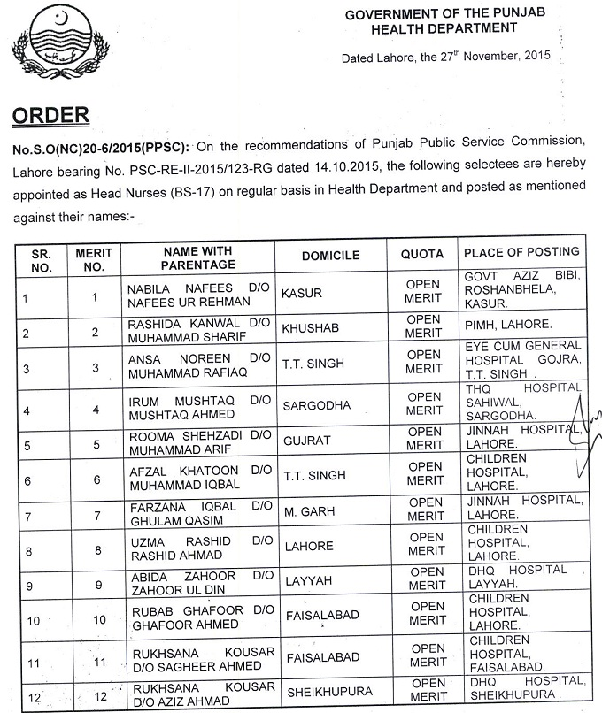 Head Nurses BPS-17 Orders in Punjab - Notification Dated 27-11-2015