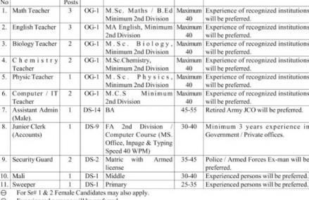 Jobs in Govt Boys High School Muzaffargarh and Rojhan Under Punjab Daanish Schools