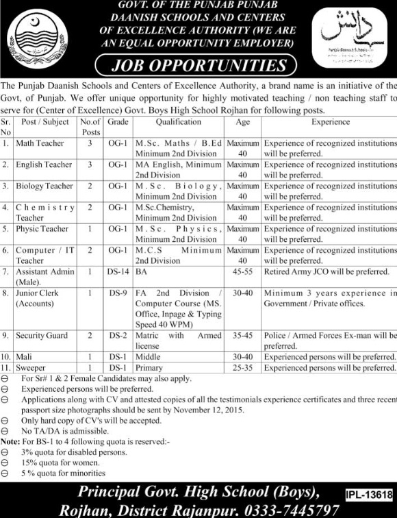 Jobs in Govt High School Rojhan Under Punjab Danish Schools