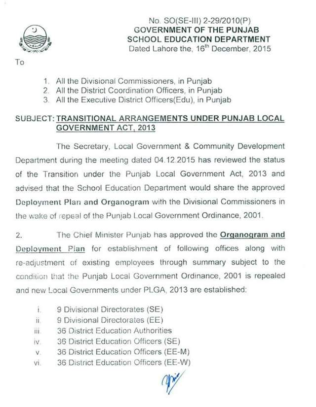 Notification Transitional-Arrangements-under-Punjab-Local-Govt-Act-2013