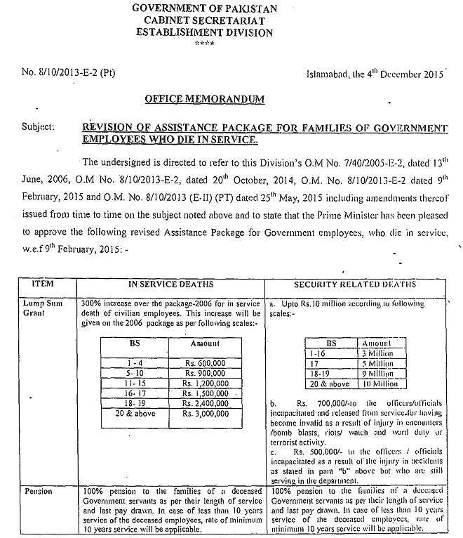Notification of Revised Assistance Package for Families of Govt Employees died in Service 1