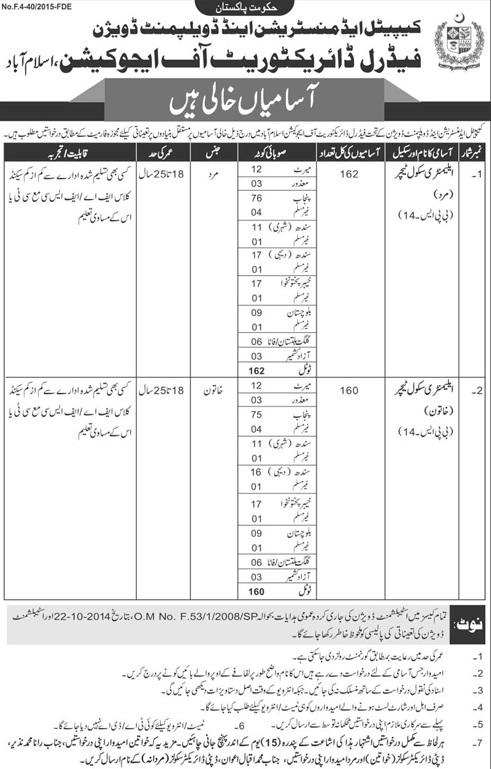 EST Teacher Jobs in Federal Schools Islamabad - Apply Within 15 Days