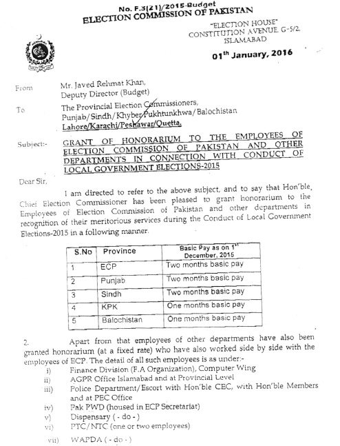 Grant of Honorarium to ECP Employees for conducting Local Govt Elections 1