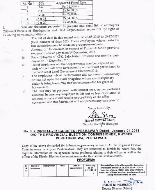 Grant of Honorarium to ECP Employees for conducting Local Govt Elections 2