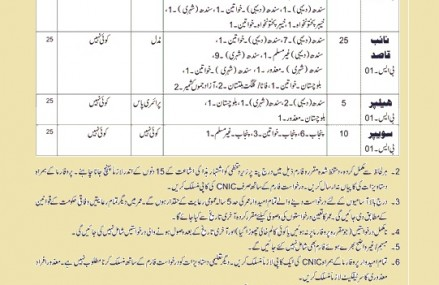 Jobs in NHA for Driver, Chowkidar and Others