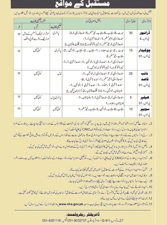 Jobs in NHA for Drivers, Chowkidar, Naib Qasid, Helper and Sweeper