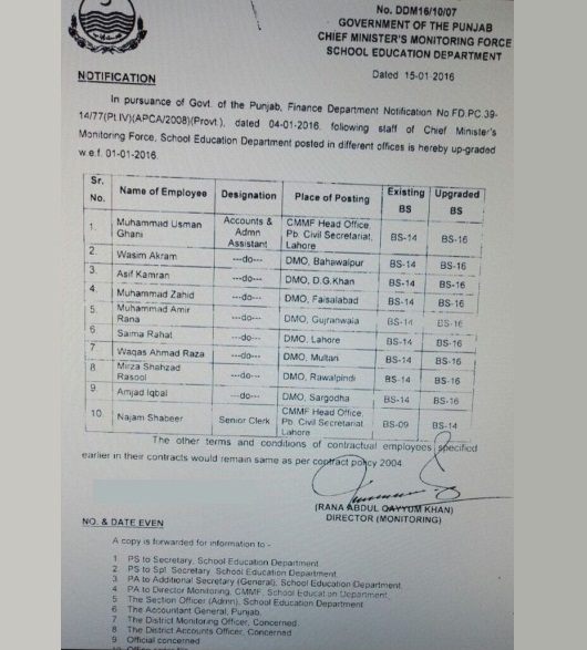 Implementation of Clerical Staff Scales Up-gradation Orders in School Education Department Punjab