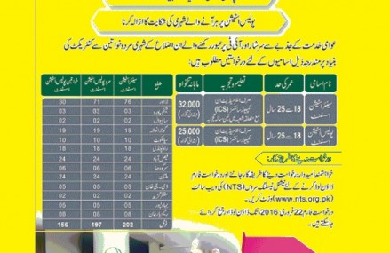 Jobs of Police Station Assistant in Punjab Police – Apply Through NTS