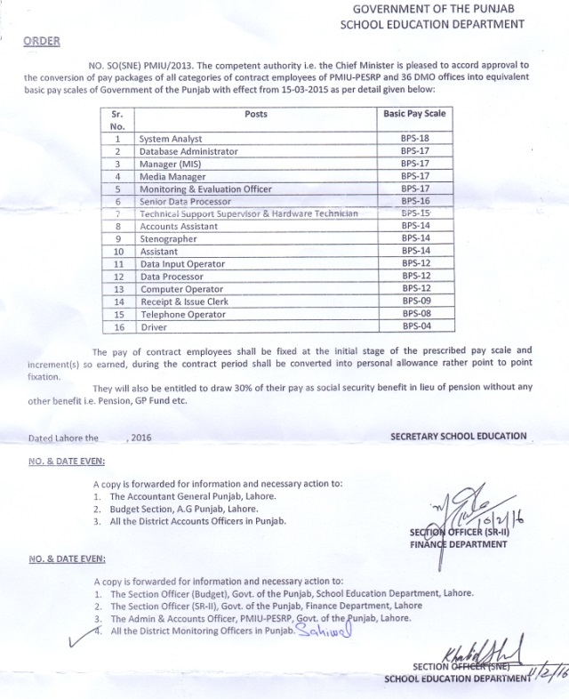 Punjab School Education Department PMIU-PESRP and DMO Offices Employees New Basic Pay Scales from Contact Pay Package