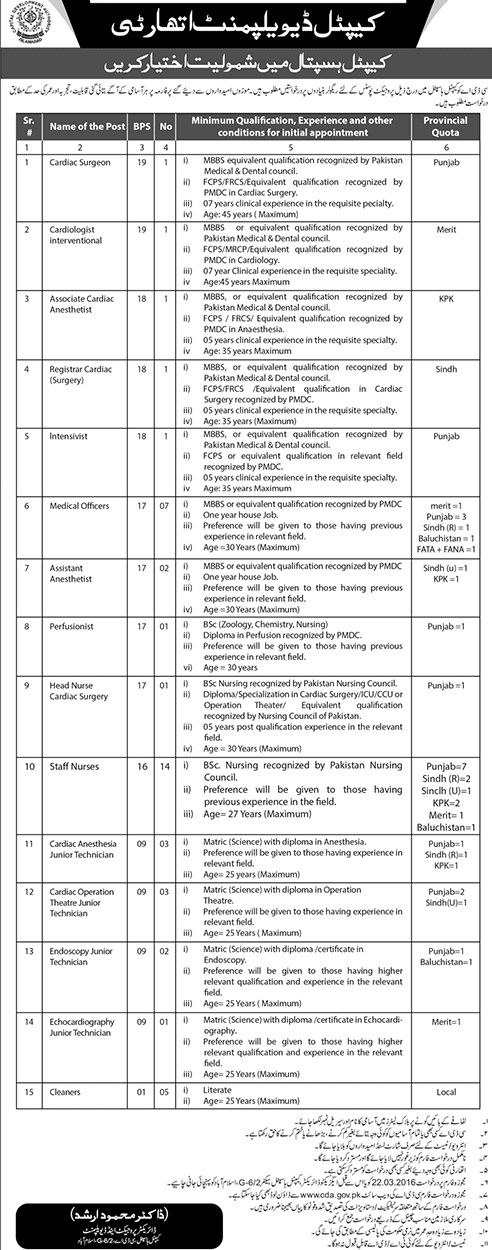 CDA Capital Hospital Jobs Announced / vacant Posts in Islamabad