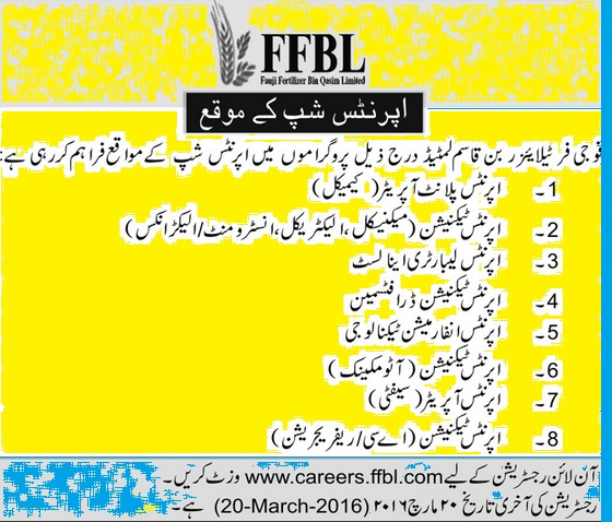 FFBL Fauji Fertilizer Bin Qasi, Karachi announced Apprenticeship Training Program 2016