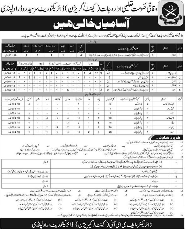 Jobs in Federal Educational Institutes Cantt Garrison Rawalpindi