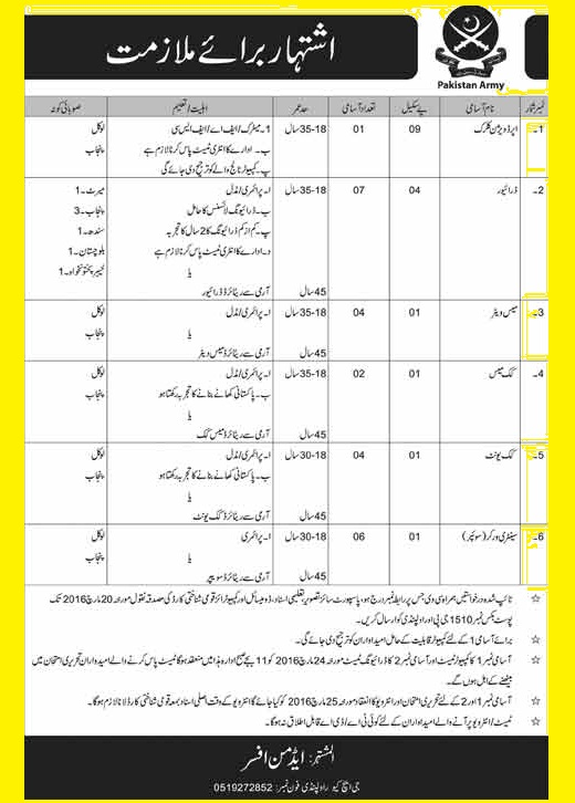 Jobs in GHQ Rawalpindi - Last Date to Apply 20 March 2016