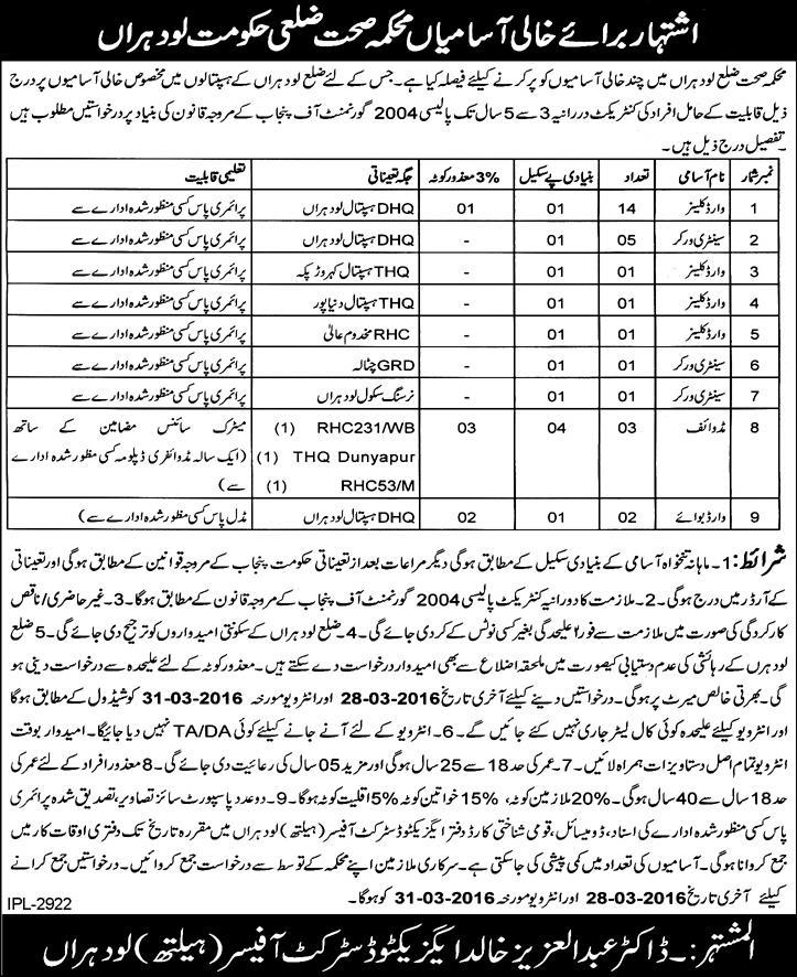 Jobs in Health Department Lodhran District