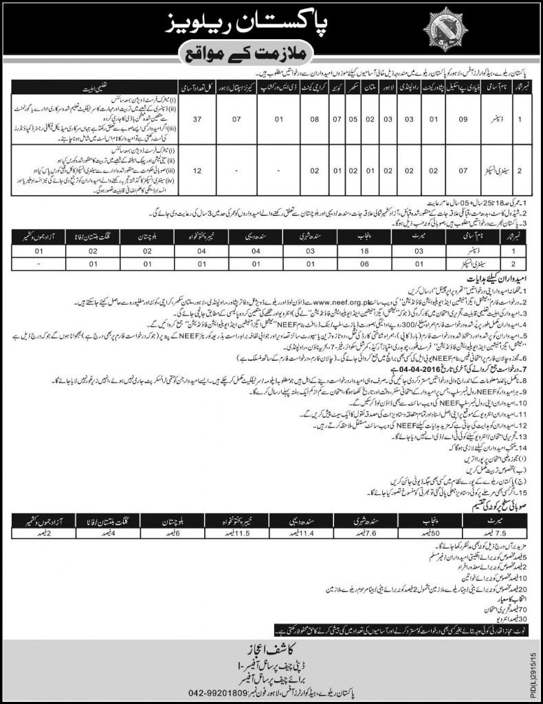 Jobs in Pakistan Railways - Dispensers and Sanitary Inspectors