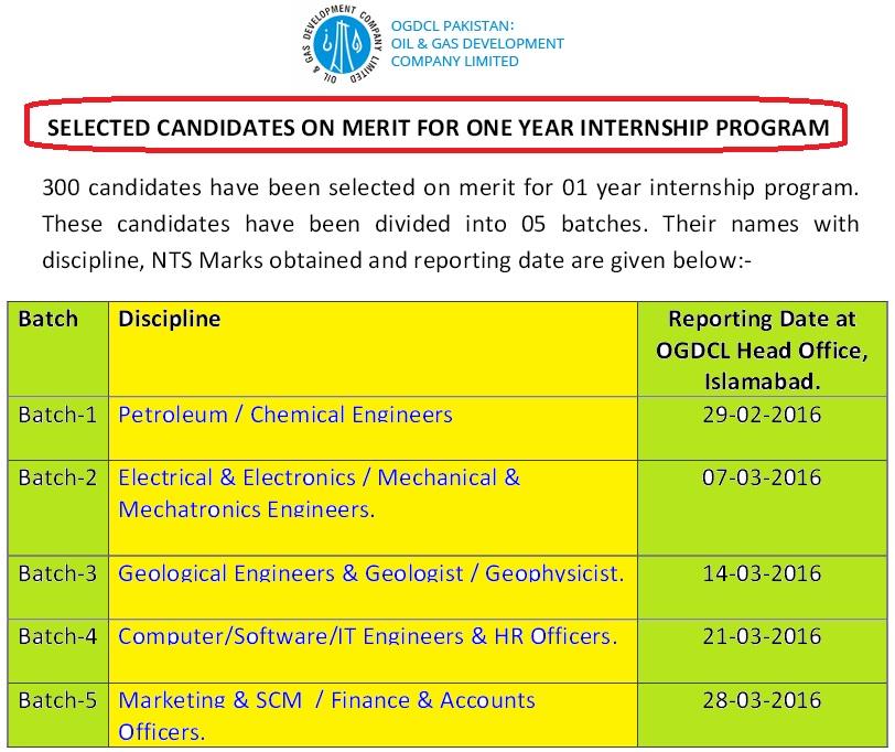 OGDCL Selected List of Candidates for Internship Program 2016