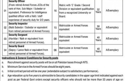 Jobs in NTDC – Security officer, Security Inspector, Security Sergeant and Security Guards