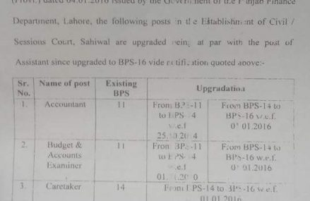 Upgradation of Employees in District and Session Judge Court Sahiwal