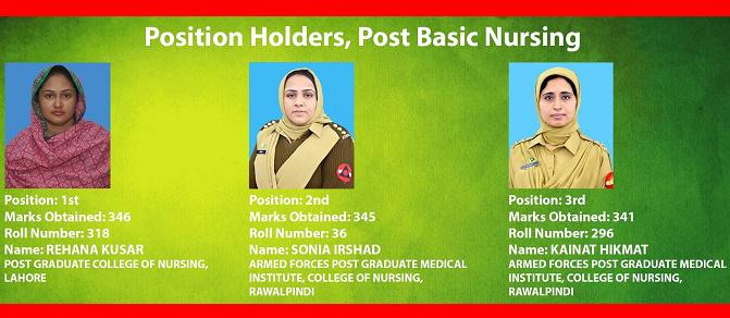 NEBP Result Examination Session March 2016 - Position Holders