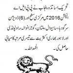 Threek e Asatiza Punjab Win in Centre and six divisions