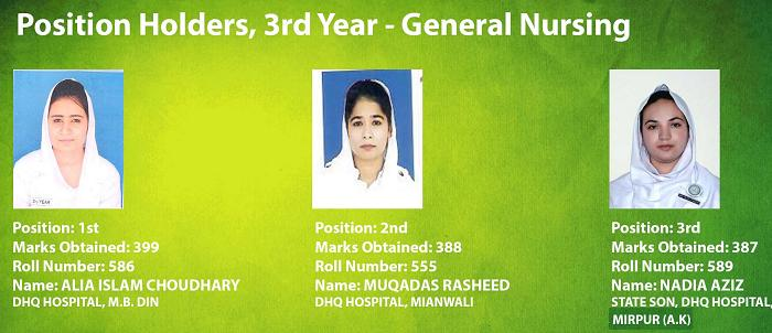 General Nursing Position Holders March 2016