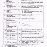 Jobs in BZU Multan Last Date to Apply 20-6-2016 c