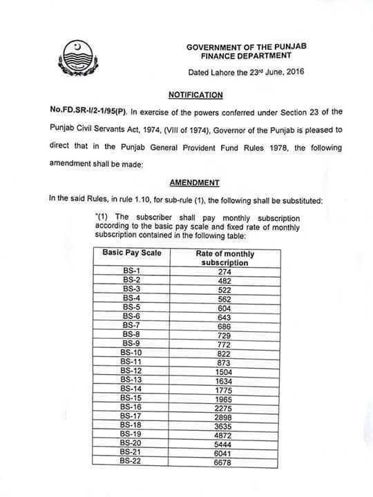Punjab Govt Revised GPF Monthly Deduction Rate 2016 a