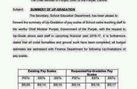 Upgradation of Punjab School Teachers Pay Scales – Summary sent to Chief Minister for Final Approval