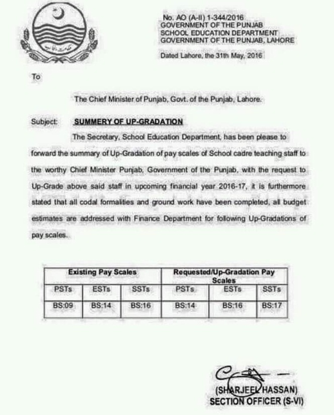 Summary of Upgradation of Punjab School Teachrs Pay Scales - Summary sent to Chief Minister for Final Approval