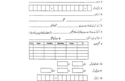 Jobs in Children Hospital Multan and Institute of Child Health