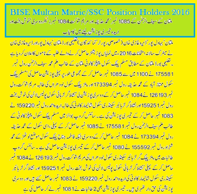 BISE Multan Matric-SSC part II Position Holders 2016