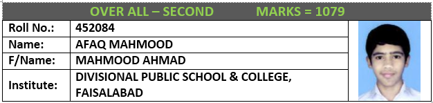 Faisalabad Board Matric Overall Second Position 2016