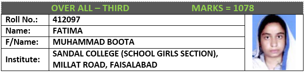 Faisalabad Board Matric Overall Third Position 2016