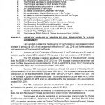 Punajb Notifications for Employees Pay Pension 2016 in PDF-page-014