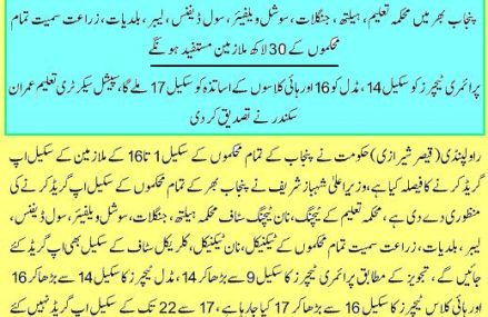 Punjab All Employees Scale Upgradation Approved