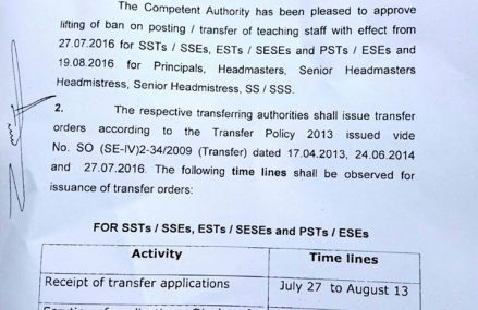 Punjab Lift Ban on Transfer/Posting in Schools – Notification Issued on 27-7-2016