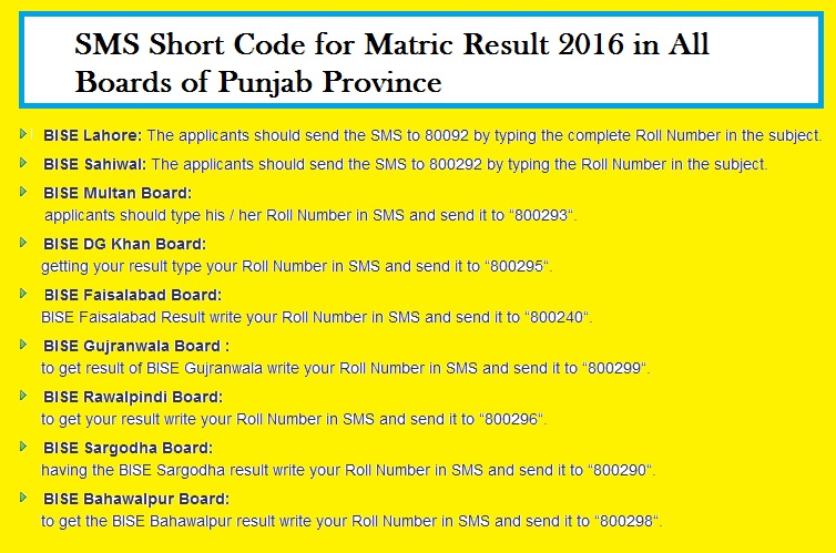 SMS Short Code for Matric Result 2016 in All Boards of Punjab Province