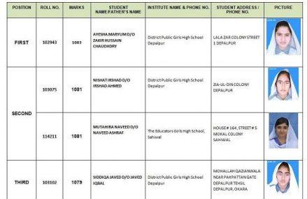 BISE Sahiwal Matric-SSC Position Holders 2016