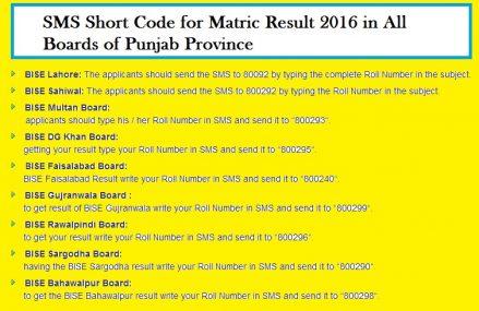 DG Khan Board Matric/SSC-II/10th Class Result 2016