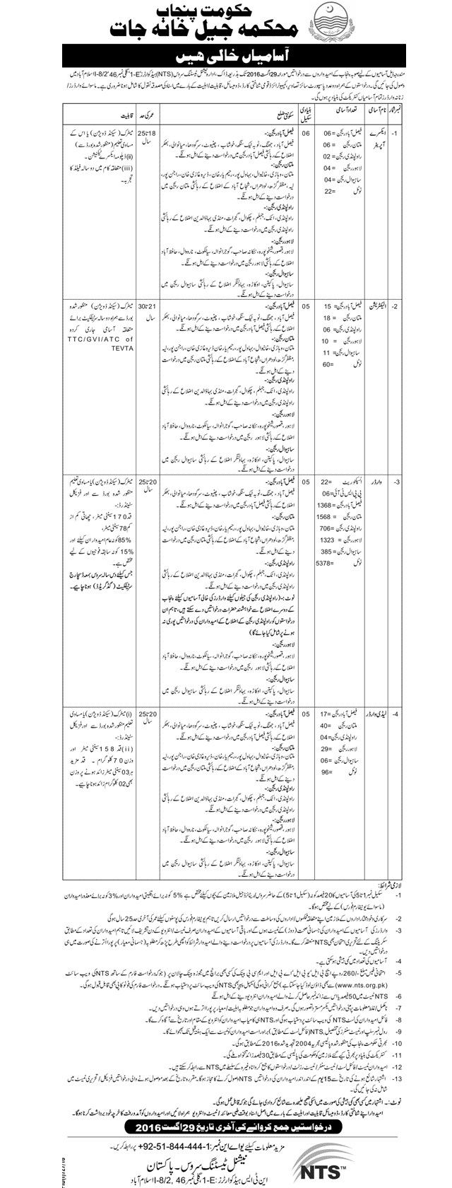 Jobs in Prison Department Punjab Jails - X-ray Operator, Electrician, Warder