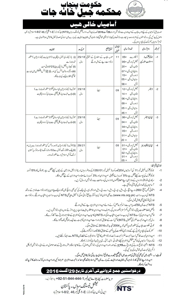 Jobs in Punjab Jail Khanajaat Prisons Department - Junior Clerk, Dispenser, Lady Dispensor, LHV