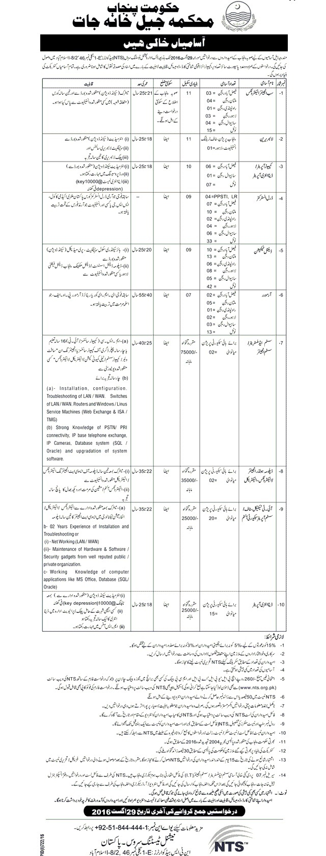 Jobs in Punjab Jail Khanajaat Prisons Department - Sun-Engineer, Computer Operator, Drill Instructor, Dental Technician