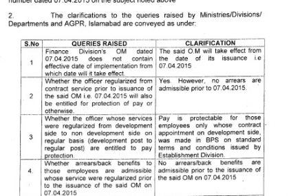 Clarification on Pay Protection of Gazetted Contract Employees on Regularization
