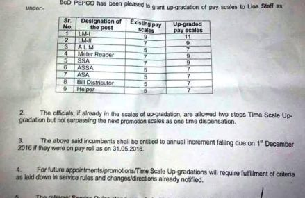 PEPCO Notification Pay Scales Upgradation of Line Staff Dated 03-10-2016