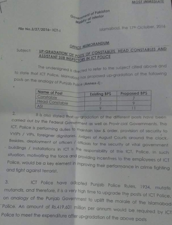 islamabad-police-upgradation-of-posts-interior-ministry-notification-17-10-2016-a