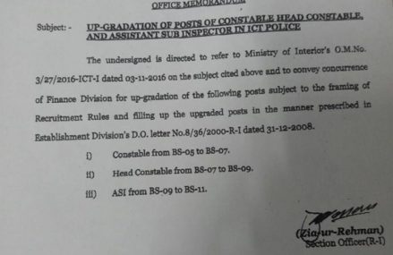 Finance Division Notification – Upgradation of ICT Islamabad Police Posts