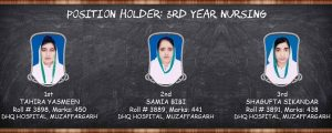 NEBP Position Holders 3Rd Year Nursing Punjab Sep-2016 session