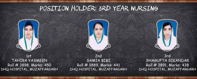 NEBP Position Holders 3Rd Year Nursing Punjab Sep-2016 session