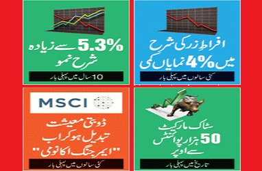 Budget 2017-2018 Today Live Update