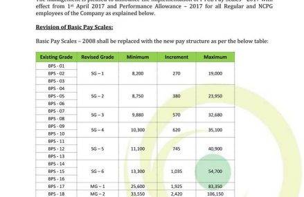 PTCL Introduced Company Pay Scales for its Regular and NCPG Employees First Time in the History
